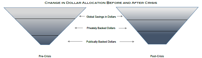 currency graphic